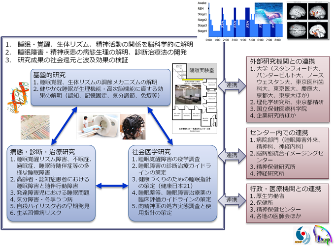 research_project1