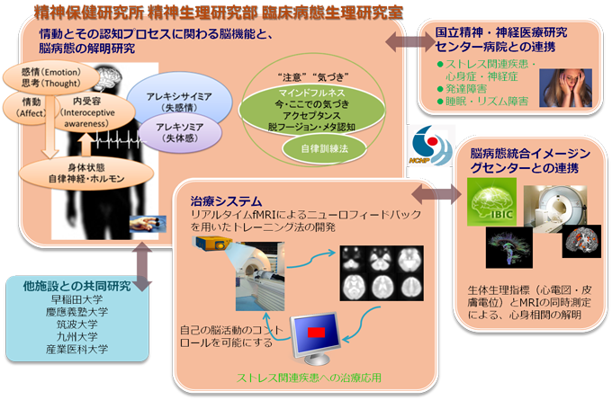 research_project4